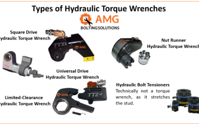 How Does A Hydraulic Torque Wrench Work?